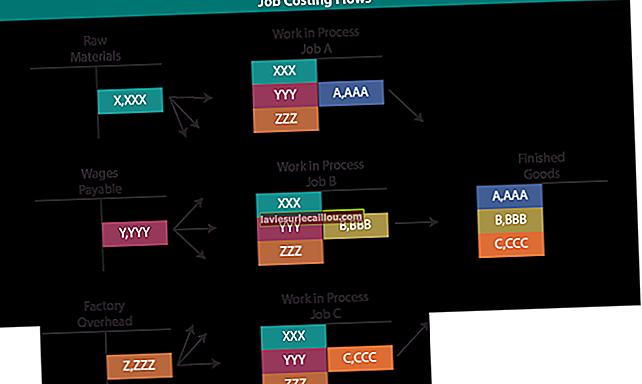 프로세스 원가 계산 시스템