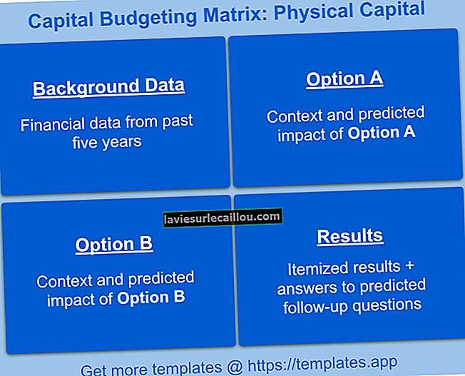 Огляд бюджетування капіталу