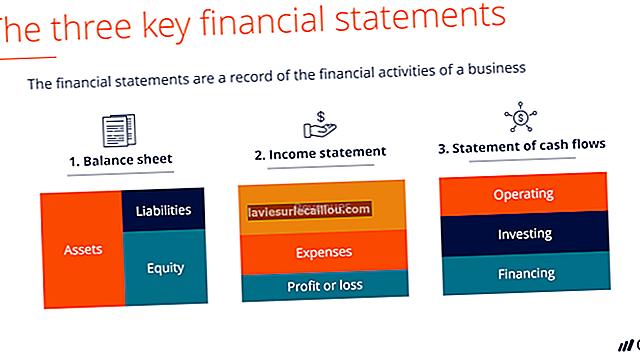 Основи фінансового обліку