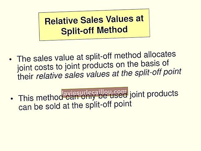 Μέθοδος σχετικής αξίας πωλήσεων