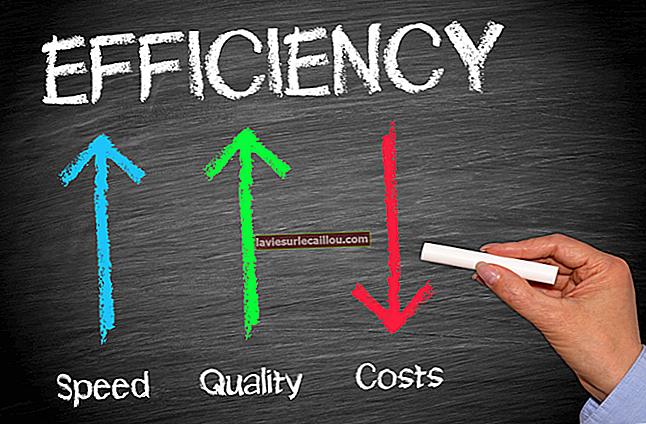 הגדרת יעילות מחירים
