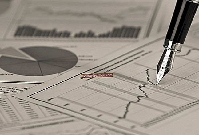Визначення рентабельності інвестицій