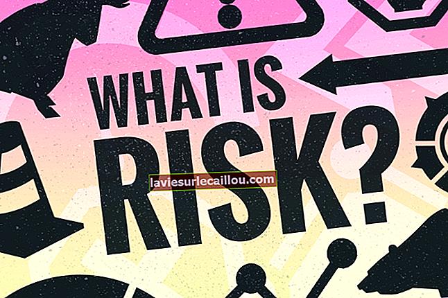 Визначення фінансового ризику
