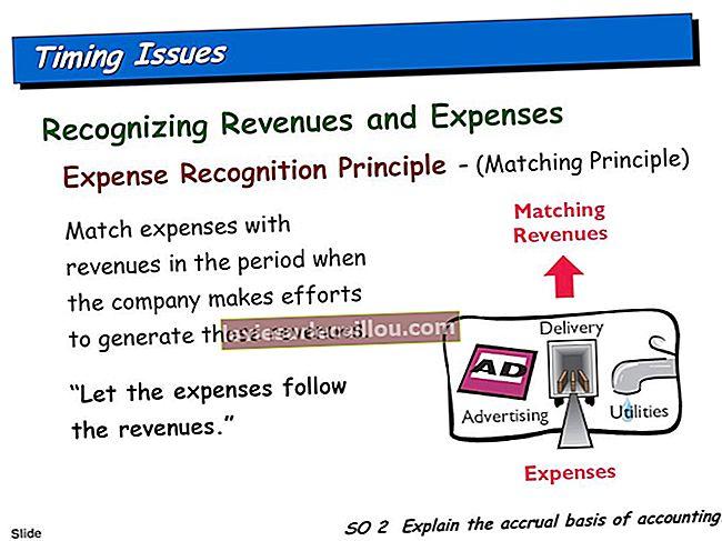 비용 인식 원칙