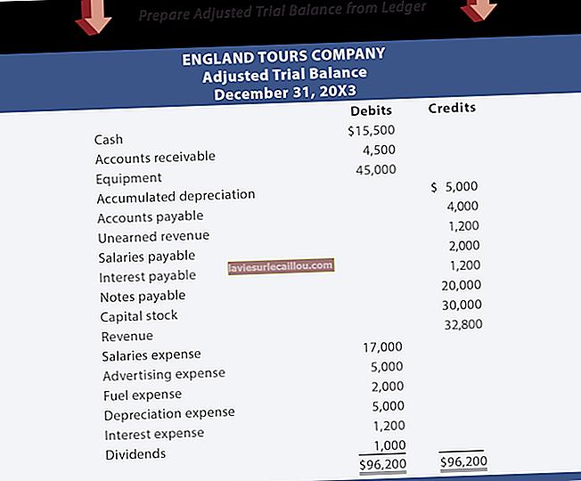 손익 계산서 작성 방법