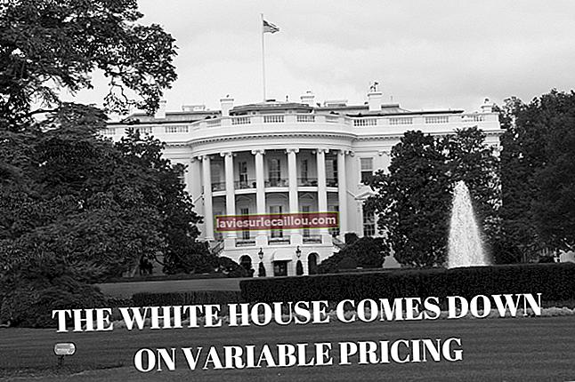 Змінна ціна