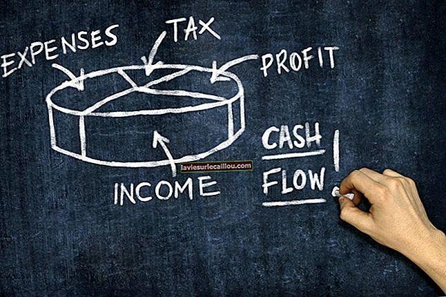 Грошовий потік після сплати податків