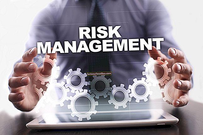Управління ризиками