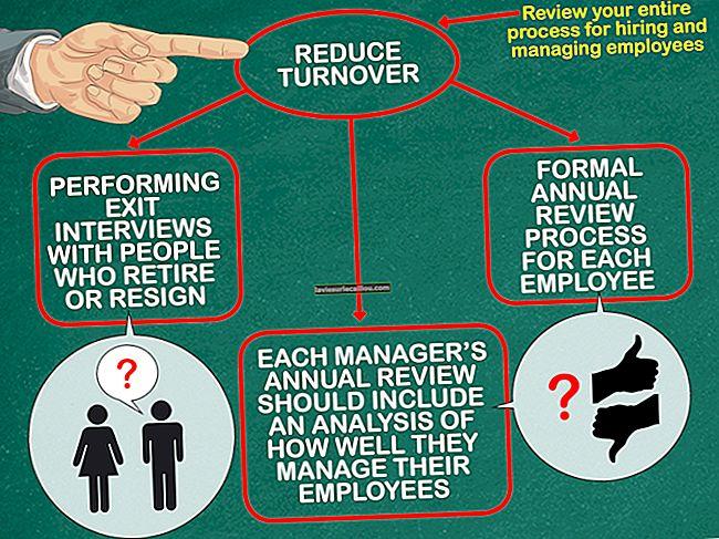 כיצד מחשבים את מחזור העובדים