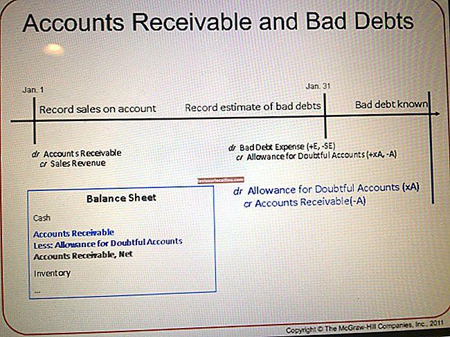 Визначення резерву під кредитні збитки