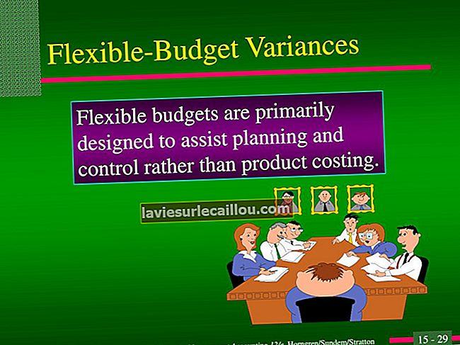 Fleksibelt budsjett