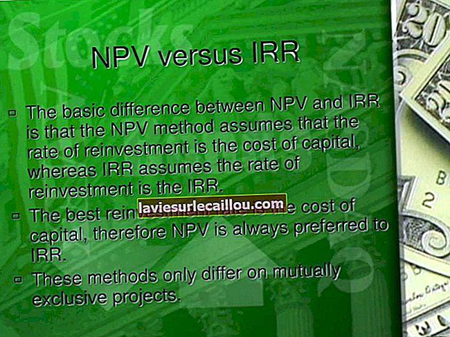 Різниця між NPV та IRR