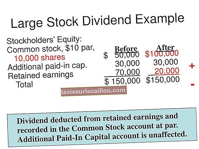 Загальний акційний рахунок
