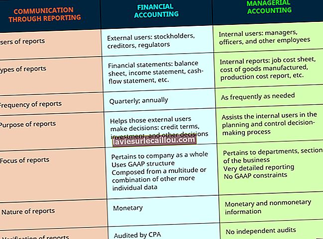재무 회계와 관리 회계의 차이점