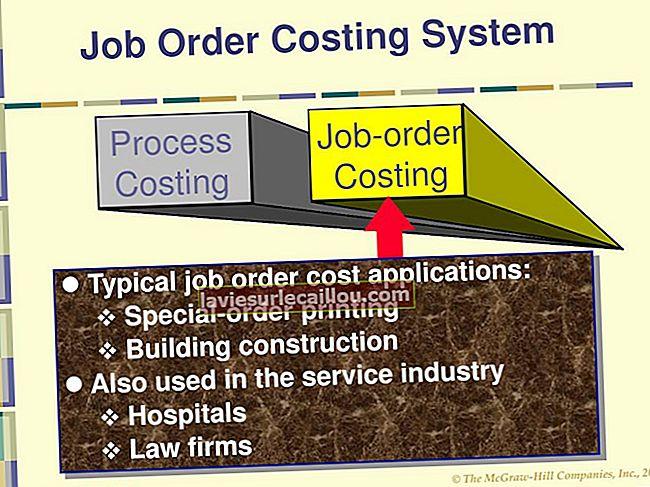 מערכת עלות הזמנת משרות