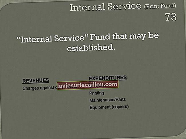 קרן שירות פנימית